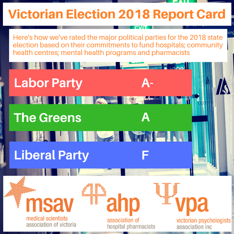 Victorian State Election Report Card (1)